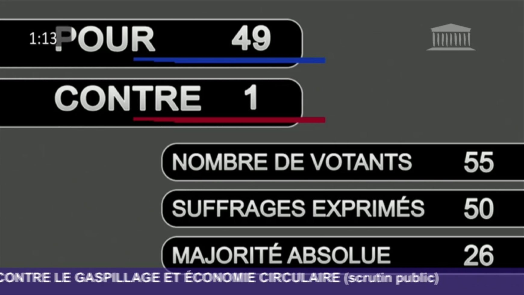 Adoption du projet de loi anti-gaspillage : explication de vote de Bruno Millienne